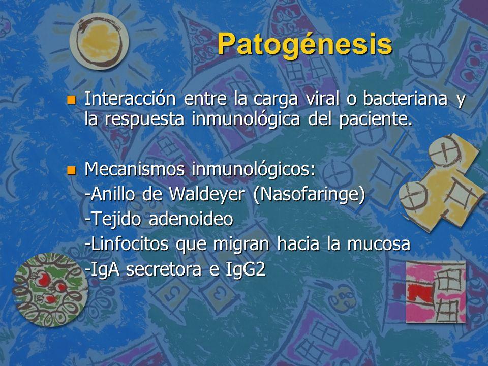 Patogénesis Interacción entre la carga viral o bacteriana y la respuesta inmunológica del paciente.