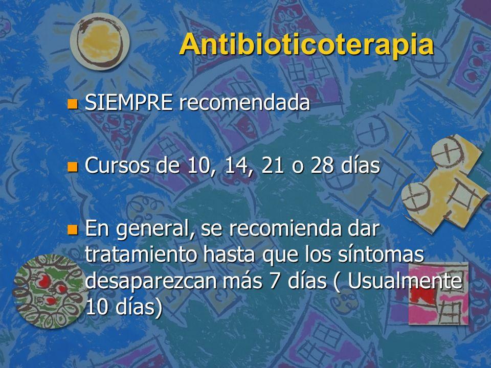 Antibioticoterapia SIEMPRE recomendada Cursos de 10, 14, 21 o 28 días