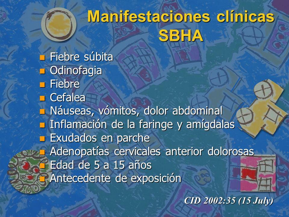 Manifestaciones clínicas SBHA