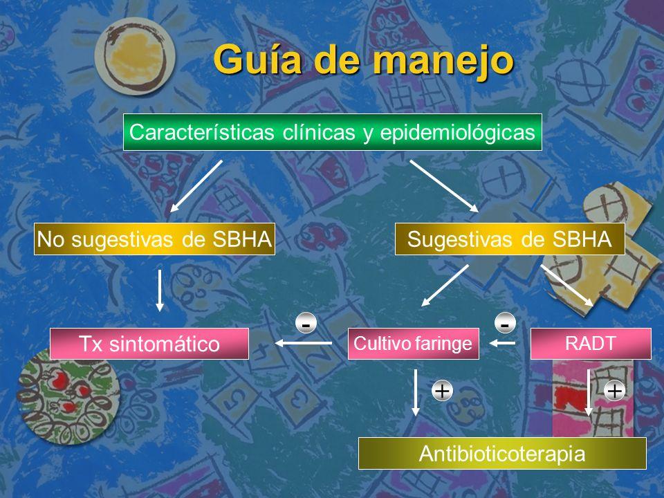 Características clínicas y epidemiológicas