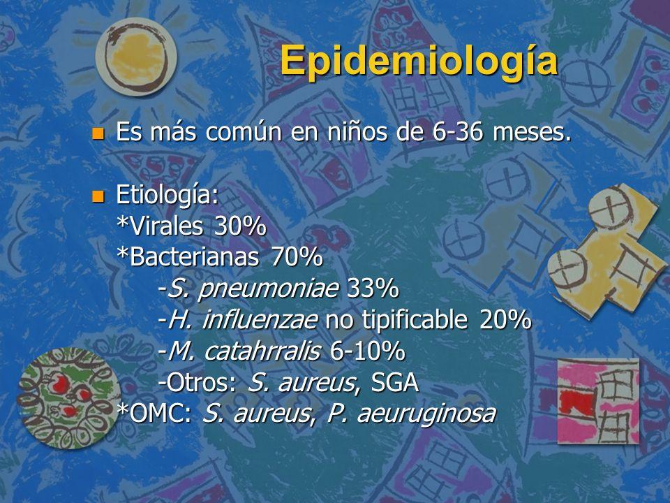 Epidemiología Es más común en niños de 6-36 meses. Etiología:
