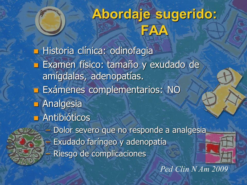 Abordaje sugerido: FAA