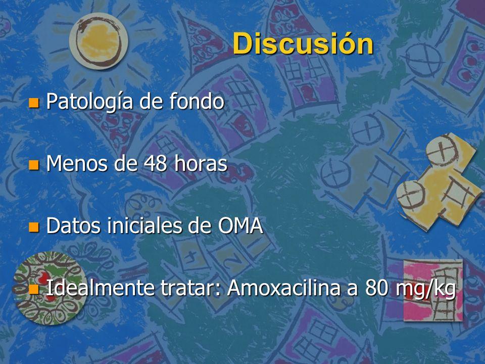 Discusión Patología de fondo Menos de 48 horas Datos iniciales de OMA