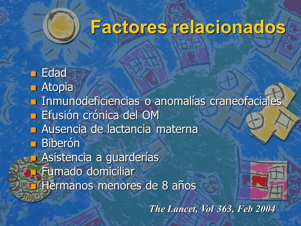 Factores relacionados