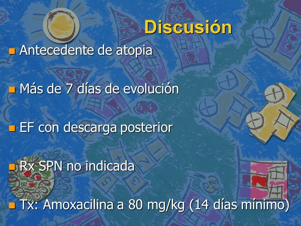 Discusión Antecedente de atopia Más de 7 días de evolución