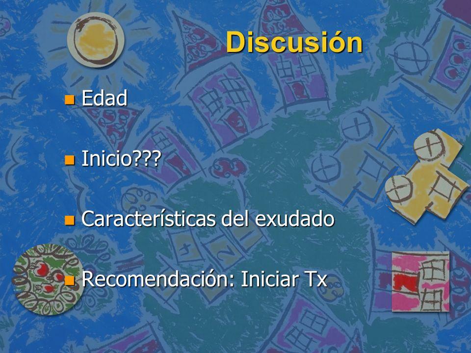 Discusión Edad Inicio Características del exudado