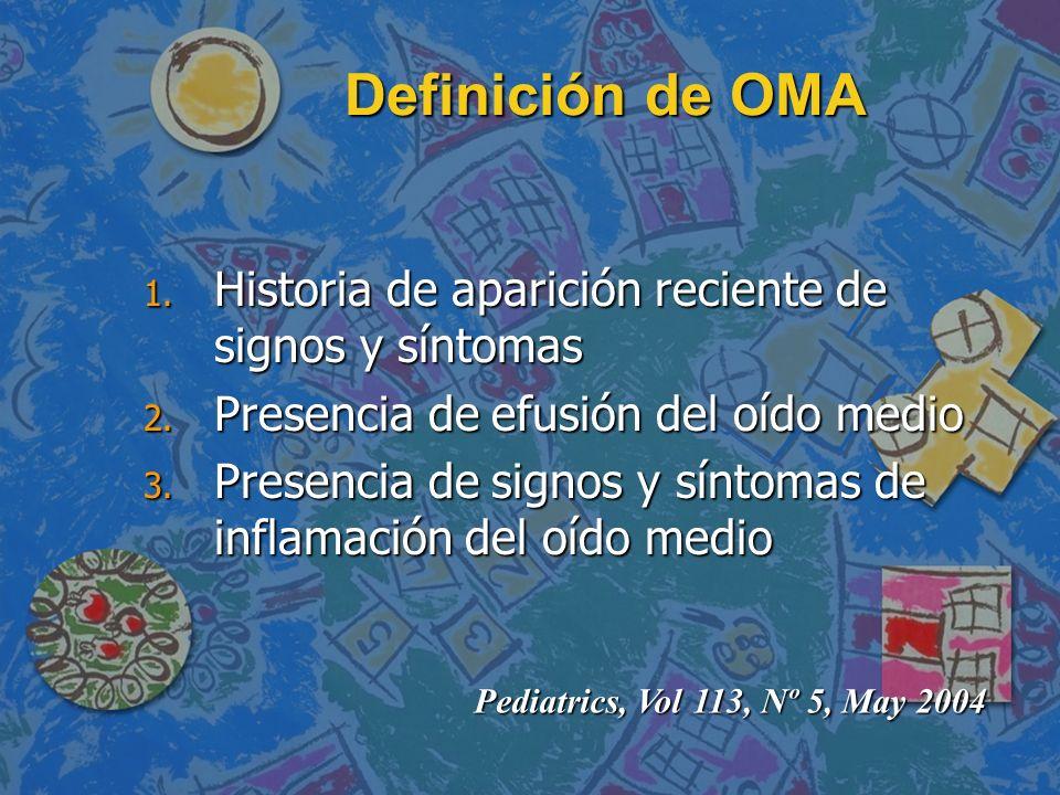 Definición de OMA Historia de aparición reciente de signos y síntomas
