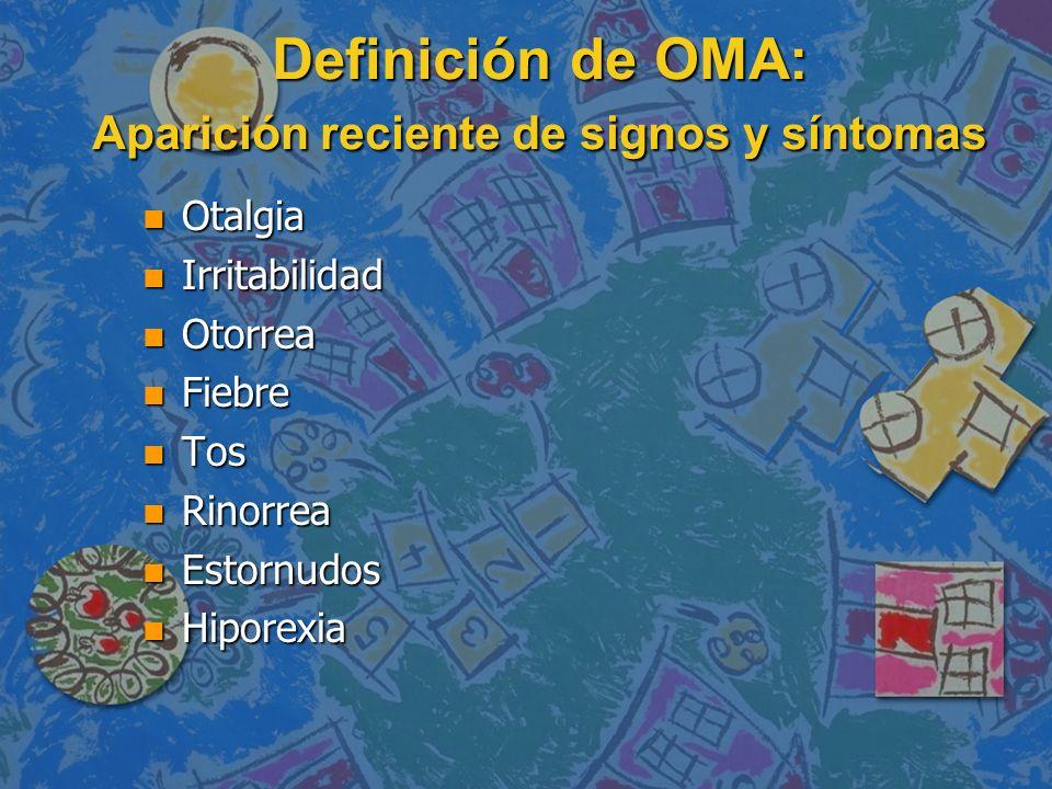 Definición de OMA: Aparición reciente de signos y síntomas
