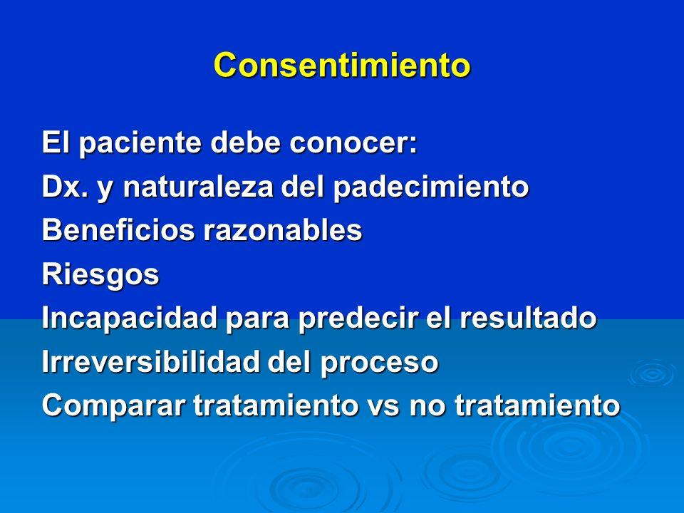 Consentimiento El paciente debe conocer: