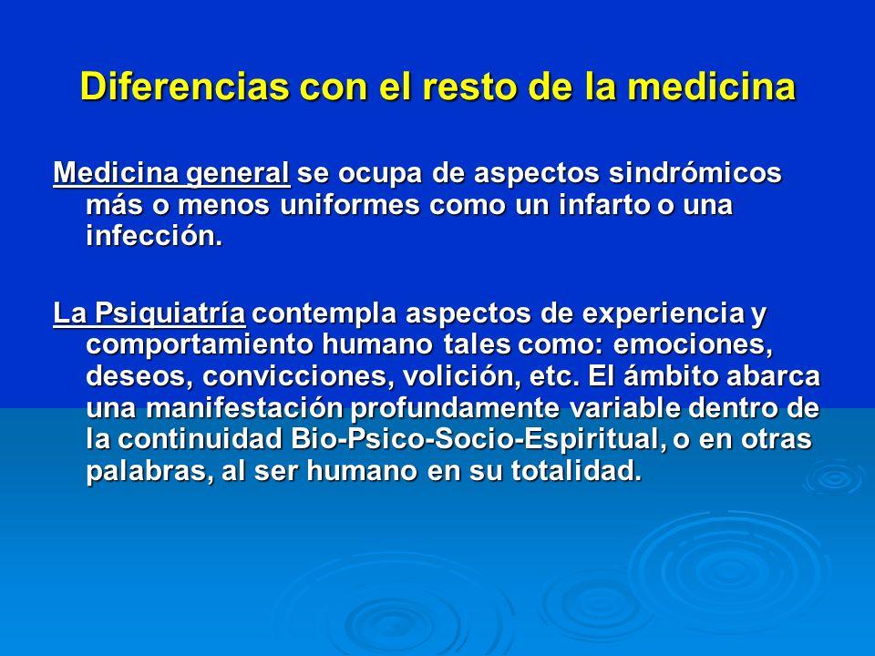 Diferencias con el resto de la medicina
