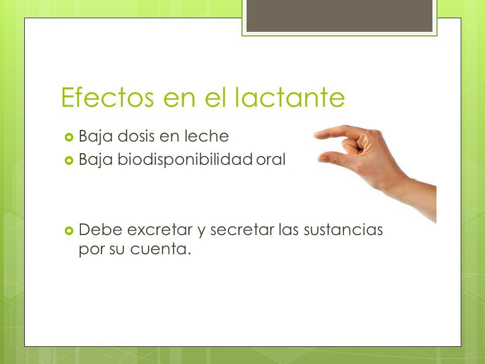 Efectos en el lactante Baja dosis en leche Baja biodisponibilidad oral