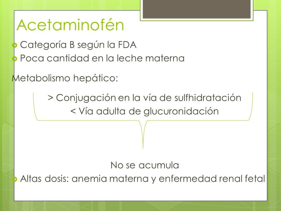 Acetaminofén Categoría B según la FDA