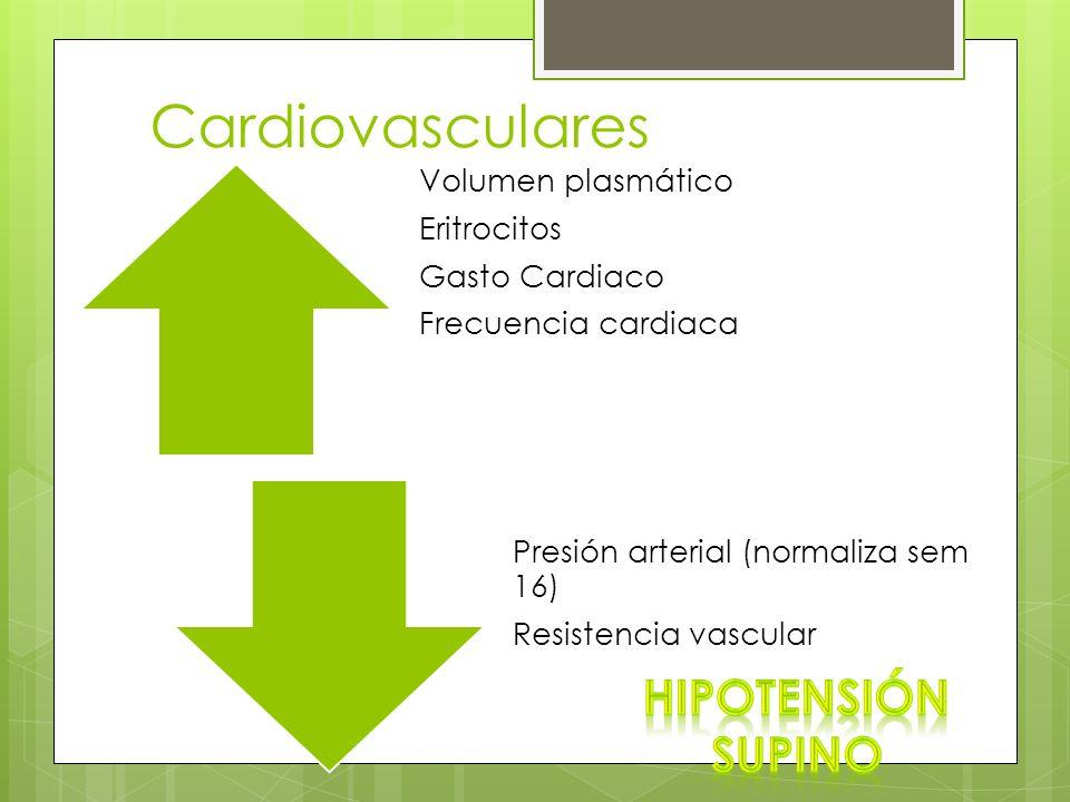 Cardiovasculares Hipotensión supino Frecuencia cardiaca Gasto Cardiaco