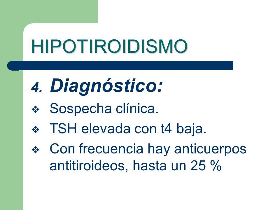 HIPOTIROIDISMO Diagnóstico: Sospecha clínica. TSH elevada con t4 baja.
