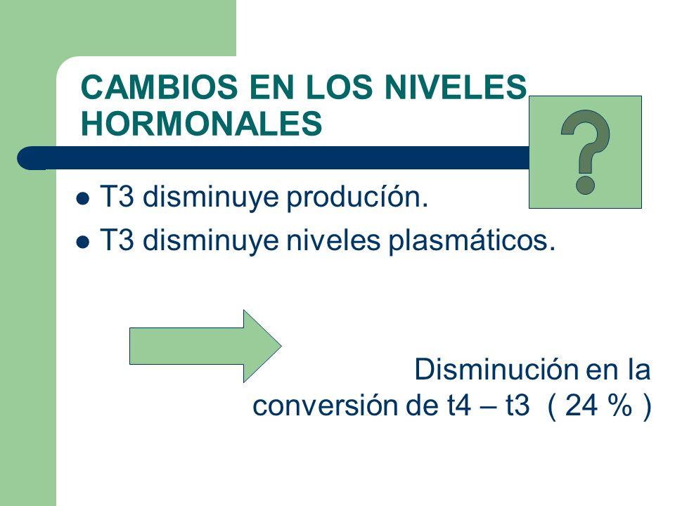 CAMBIOS EN LOS NIVELES HORMONALES