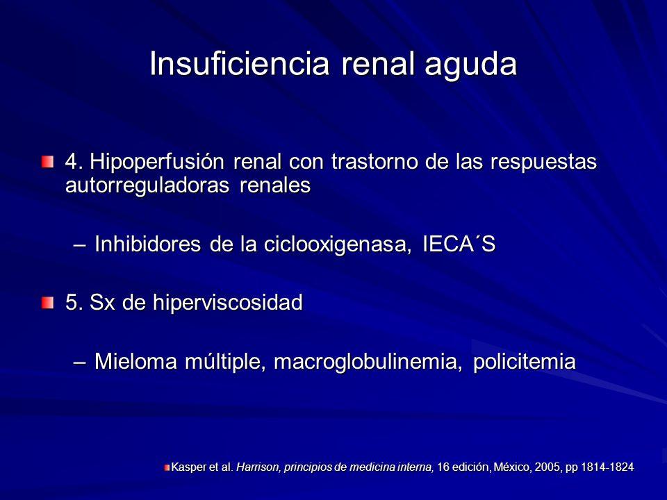 Insuficiencia renal aguda