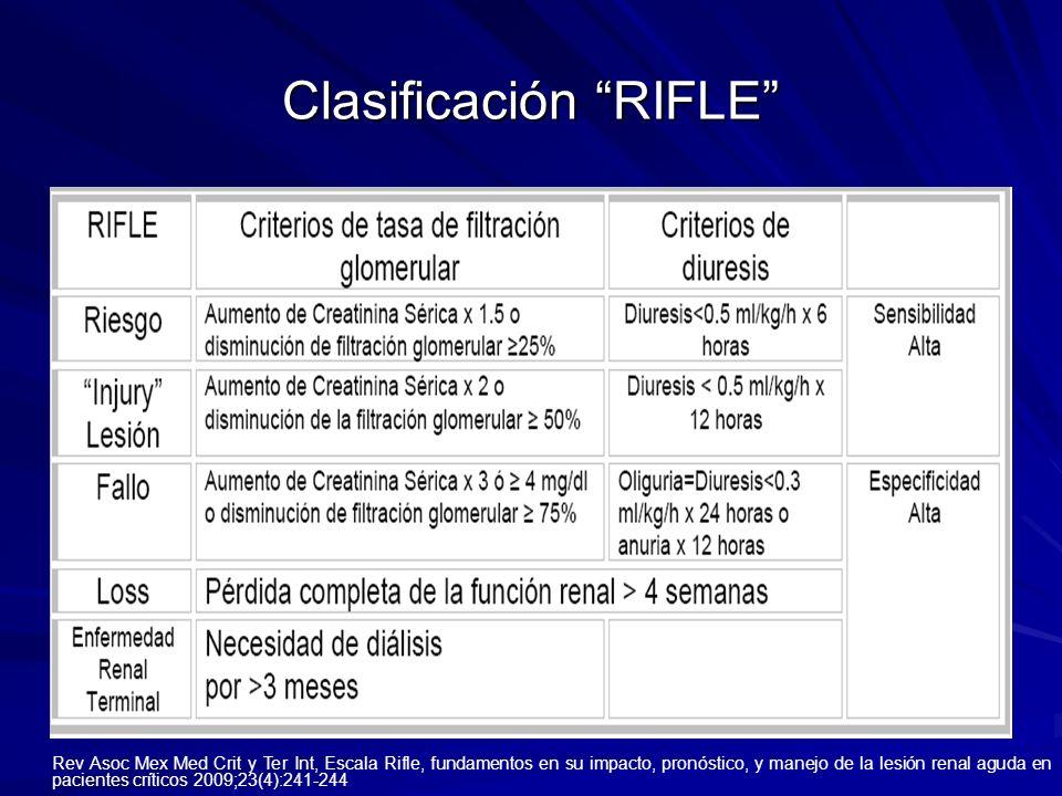 Clasificación RIFLE