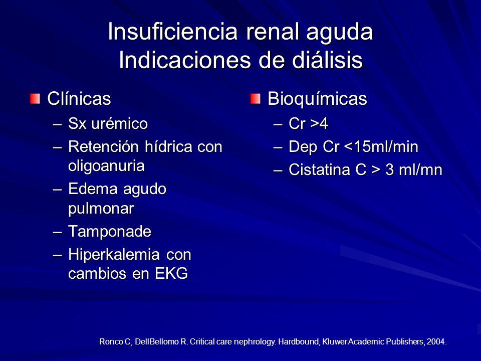 Insuficiencia renal aguda Indicaciones de diálisis