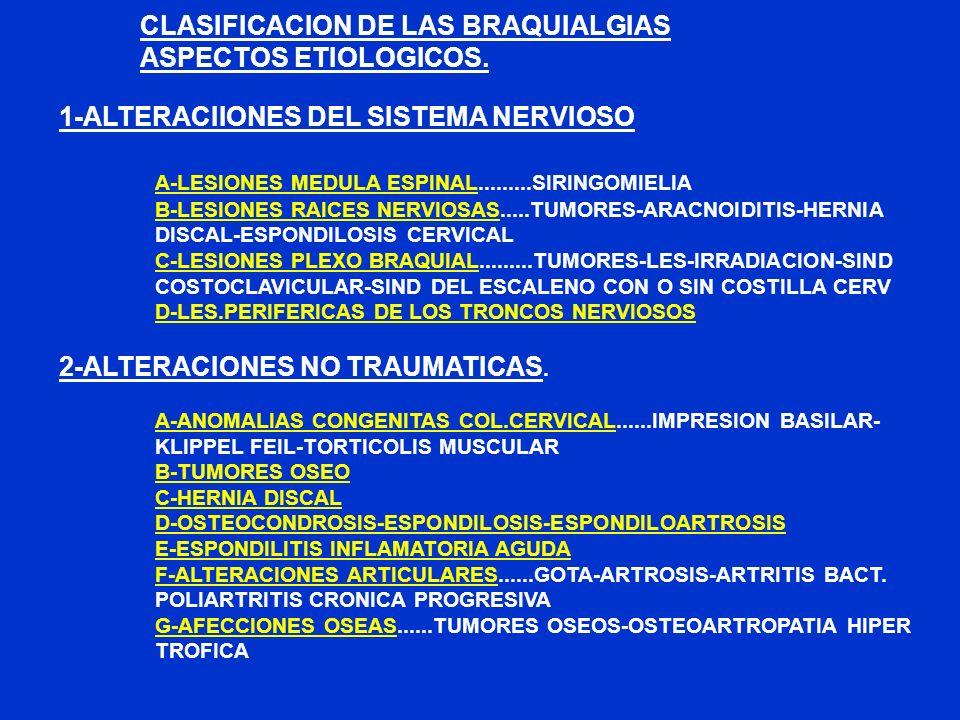 CLASIFICACION DE LAS BRAQUIALGIAS ASPECTOS ETIOLOGICOS.