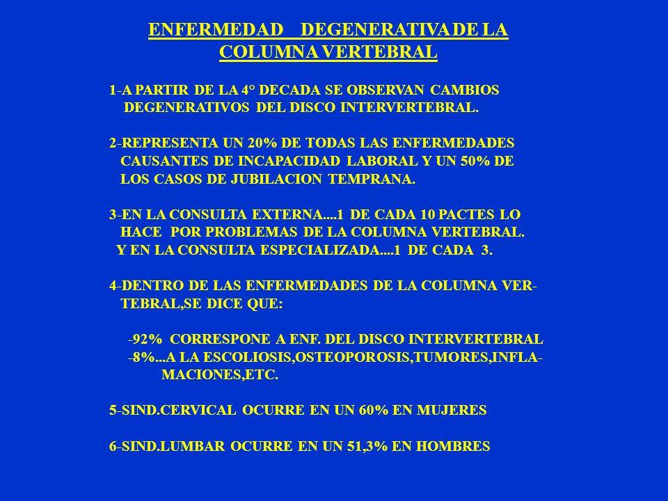 ENFERMEDAD DEGENERATIVA DE LA