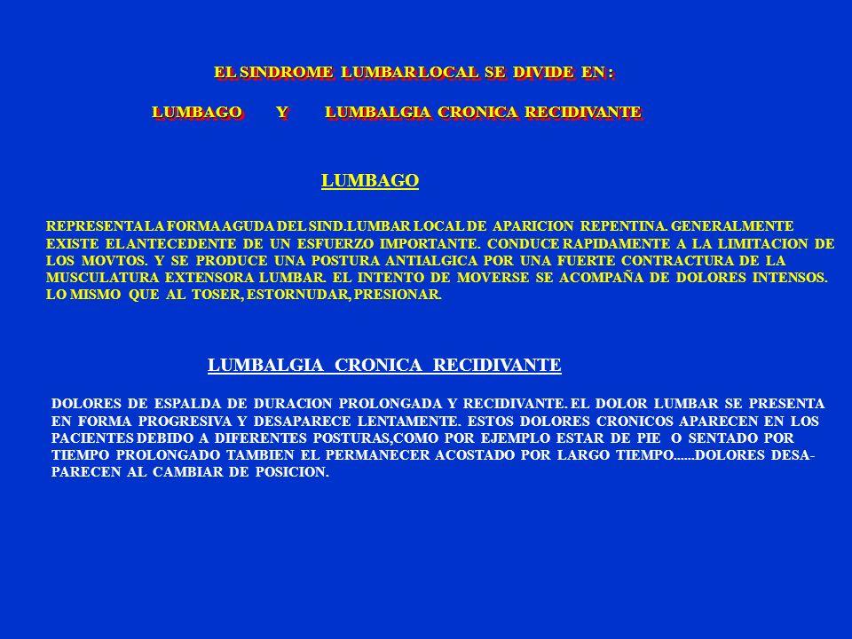 LUMBALGIA CRONICA RECIDIVANTE