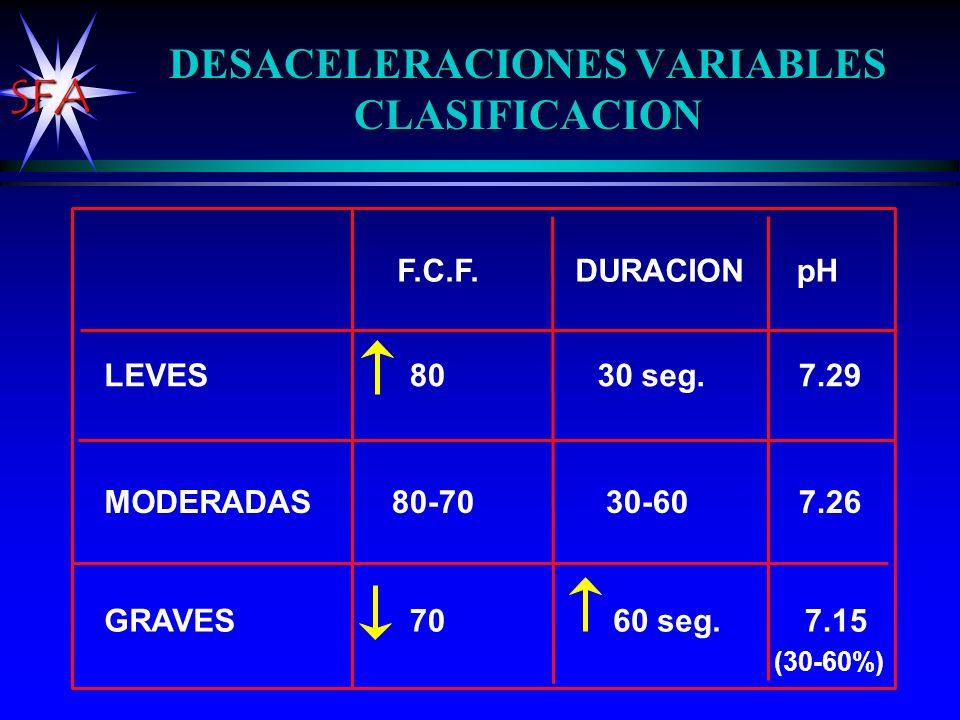 DESACELERACIONES VARIABLES CLASIFICACION