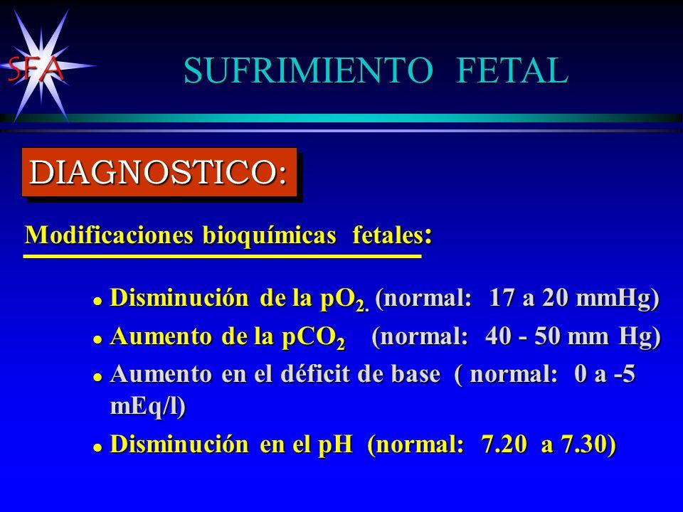 SUFRIMIENTO FETAL DIAGNOSTICO: Modificaciones bioquímicas fetales: