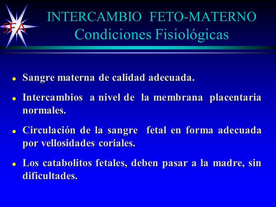 INTERCAMBIO FETO-MATERNO Condiciones Fisiológicas