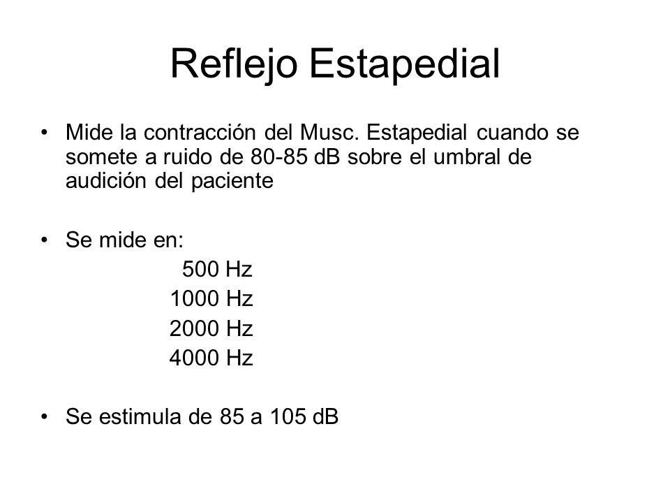 Reflejo Estapedial Mide la contracción del Musc. Estapedial cuando se somete a ruido de 80-85 dB sobre el umbral de audición del paciente.