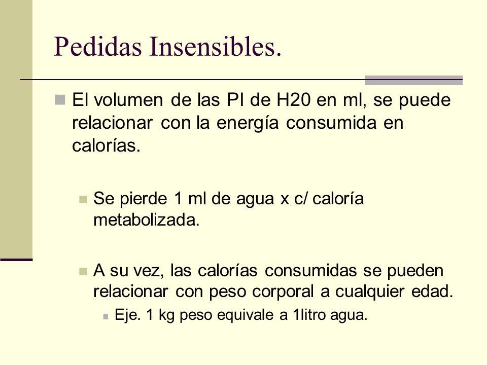 Pedidas Insensibles.El volumen de las PI de H20 en ml, se puede relacionar con la energía consumida en calorías.