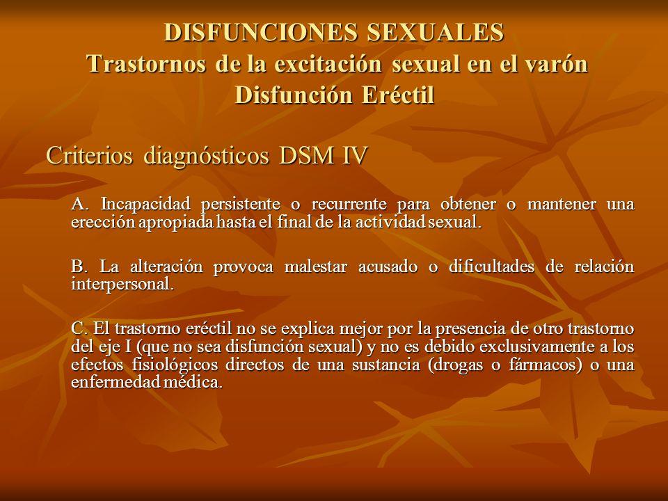 Criterios diagnósticos DSM IV