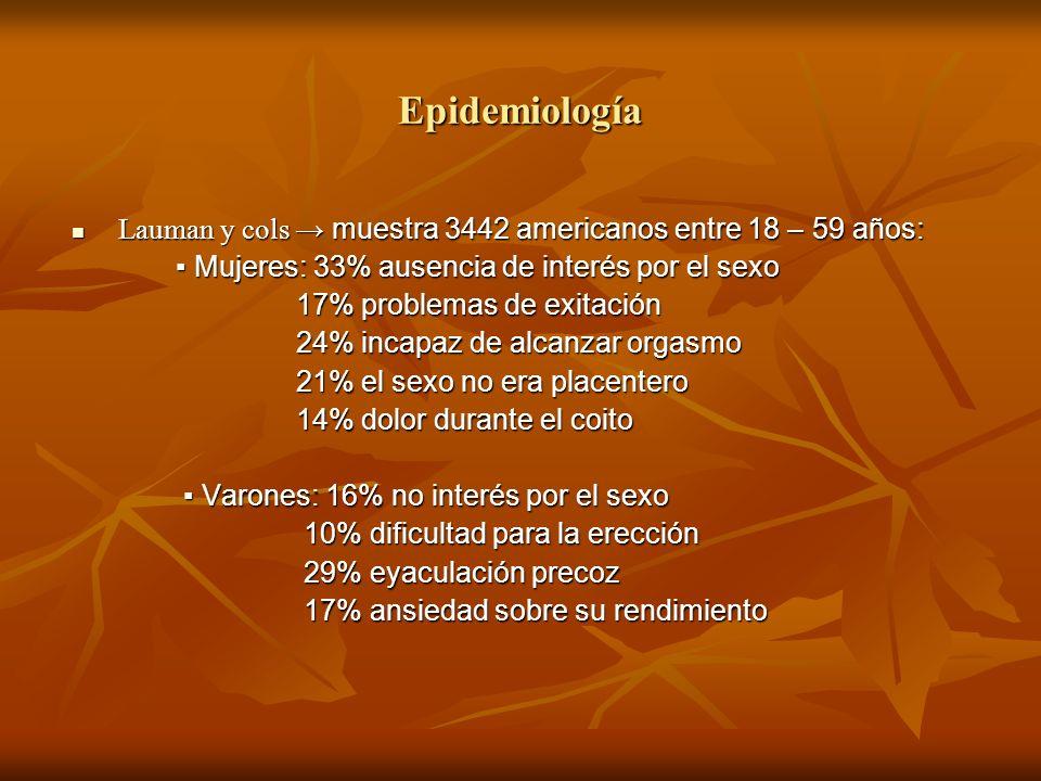 Epidemiología Lauman y cols → muestra 3442 americanos entre 18 – 59 años: ▪ Mujeres: 33% ausencia de interés por el sexo.