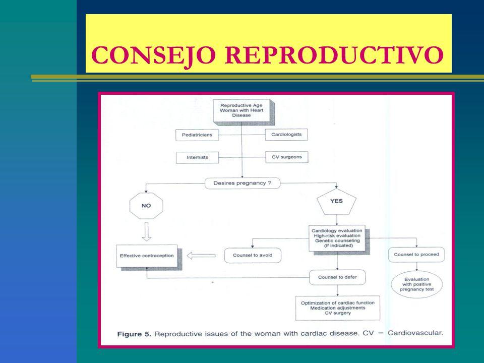 CONSEJO REPRODUCTIVO Toda px que queda embarazada tiene que ir a consulta preconcepcional, en la cual debe darse consejo reproductivo.