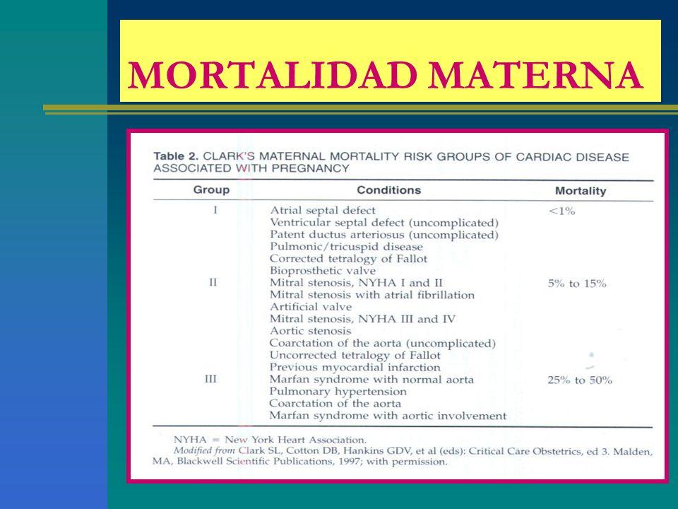 MORTALIDAD MATERNA La clasificación de NY es para clasificar el riesgo de mortalidad para todo el mundo.