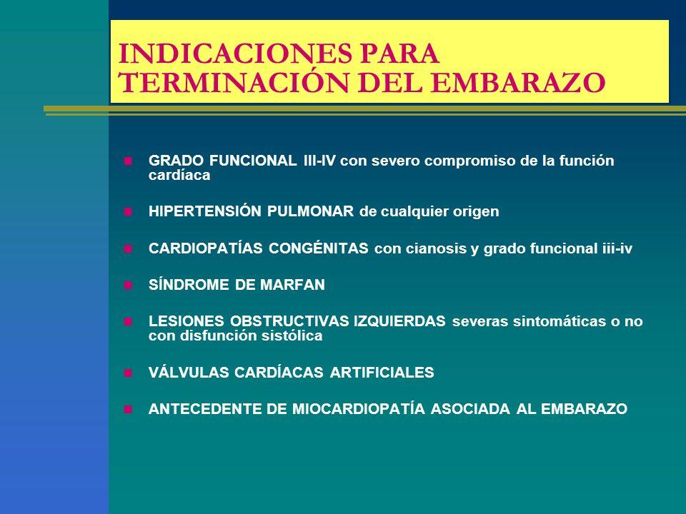 INDICACIONES PARA TERMINACIÓN DEL EMBARAZO