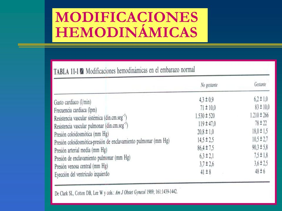 MODIFICACIONES HEMODINÁMICAS