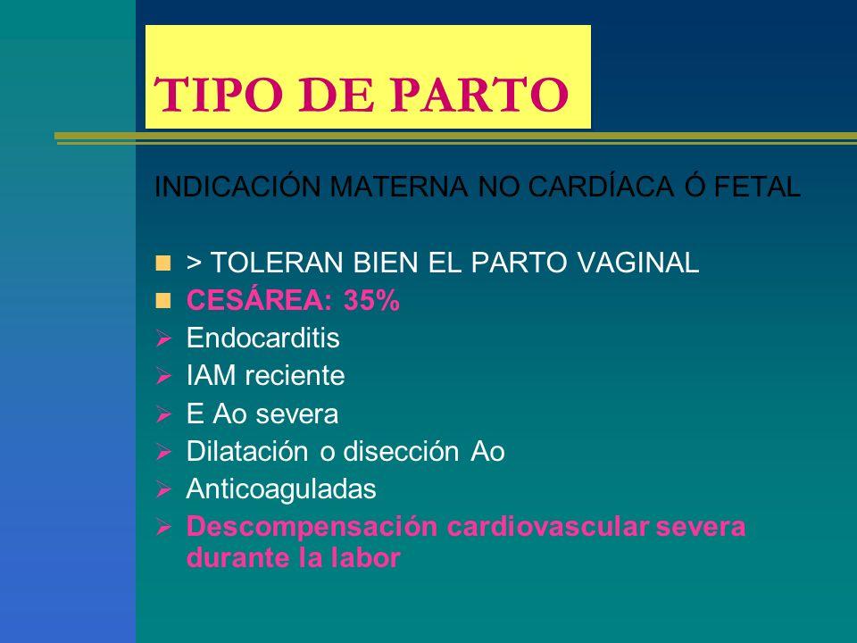 TIPO DE PARTO INDICACIÓN MATERNA NO CARDÍACA Ó FETAL