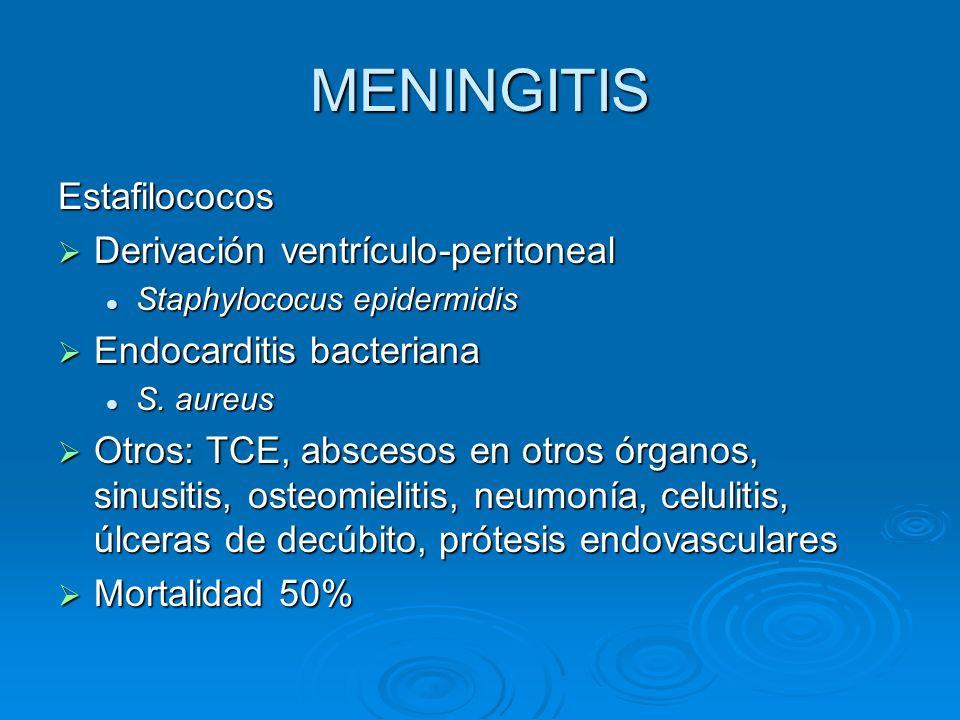 MENINGITIS Estafilococos Derivación ventrículo-peritoneal