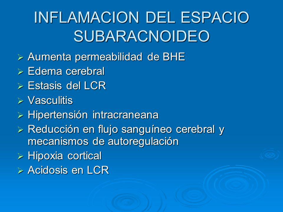 INFLAMACION DEL ESPACIO SUBARACNOIDEO