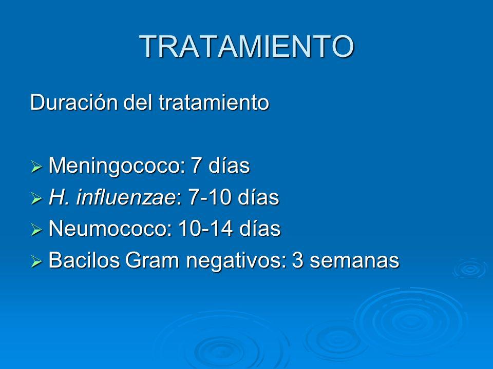 TRATAMIENTO Duración del tratamiento Meningococo: 7 días