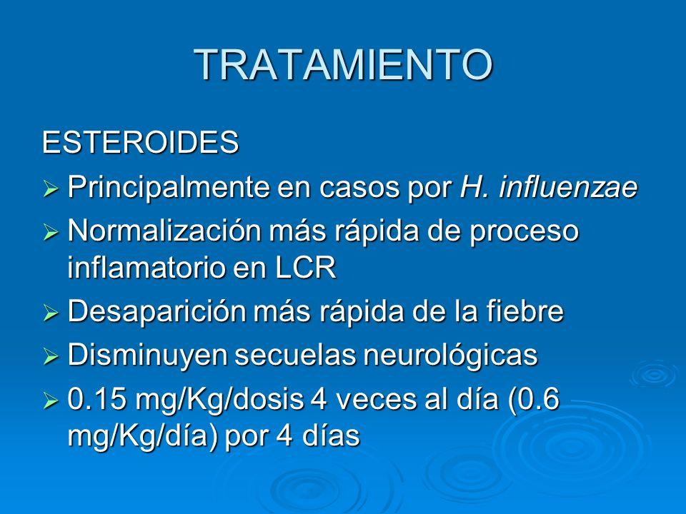 TRATAMIENTO ESTEROIDES Principalmente en casos por H. influenzae