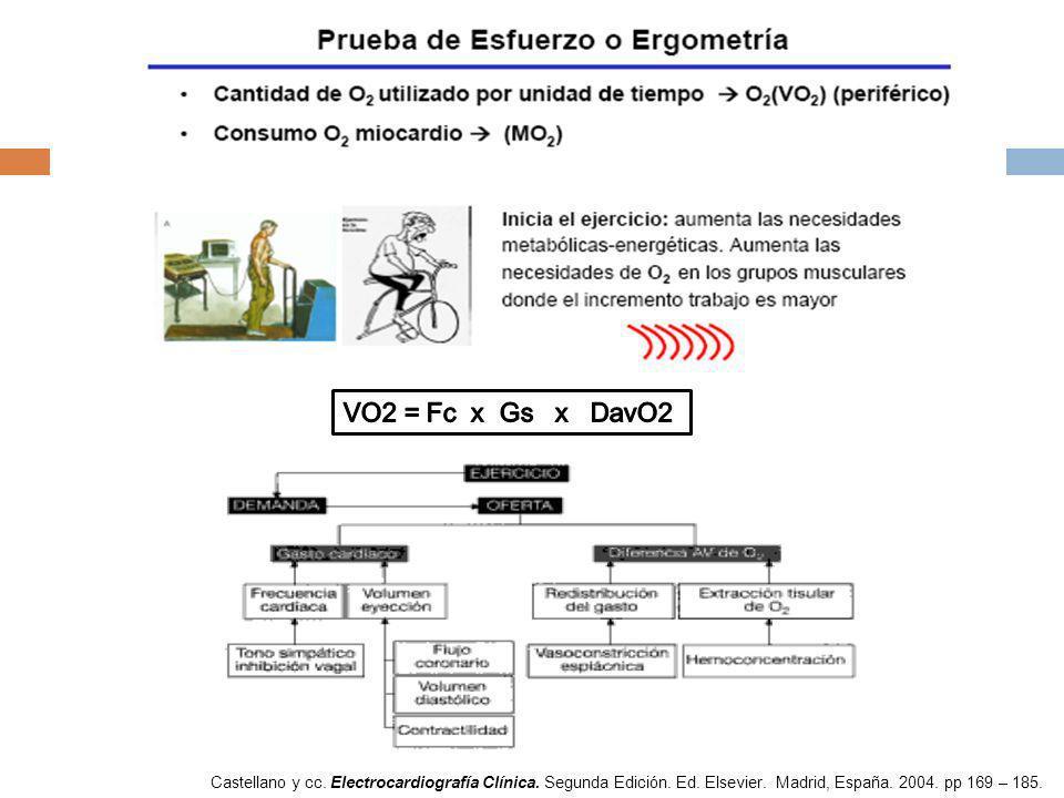 VO2 = Fc x Gs x DavO2 Castellano y cc. Electrocardiografía Clínica.