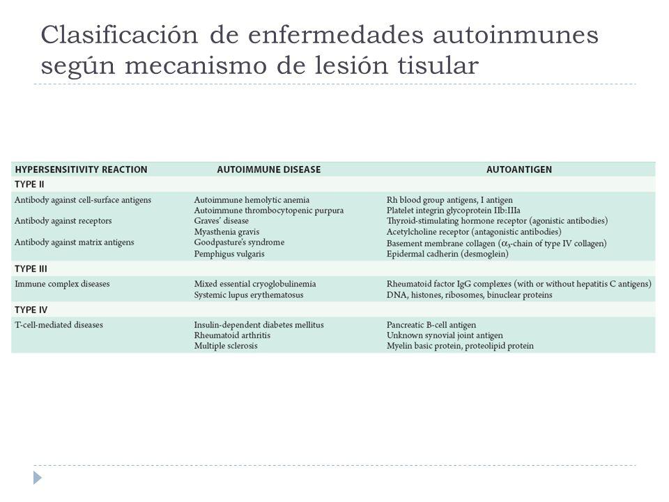 Clasificación de enfermedades autoinmunes según mecanismo de lesión tisular