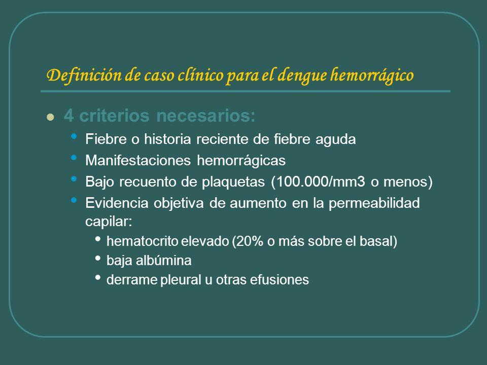 Definición de caso clínico para el dengue hemorrágico