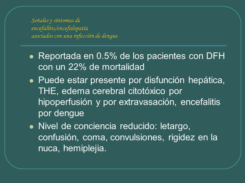 Reportada en 0.5% de los pacientes con DFH con un 22% de mortalidad