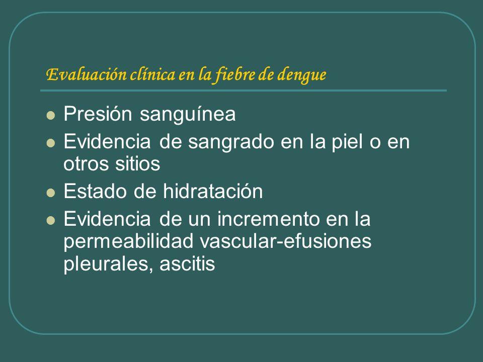 Evaluación clínica en la fiebre de dengue