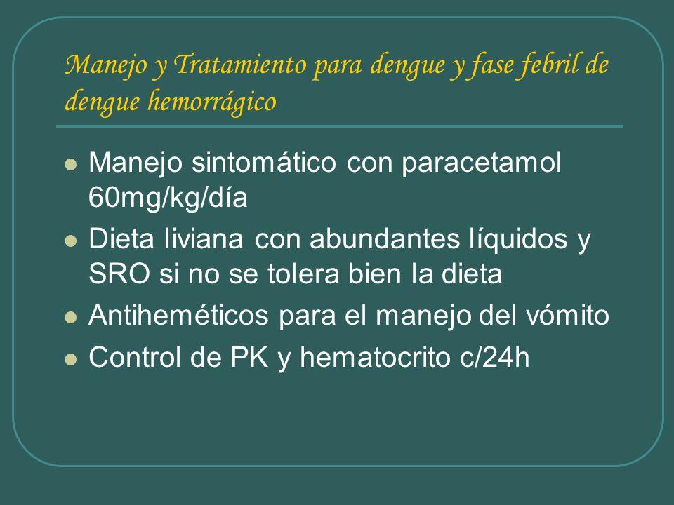 Manejo y Tratamiento para dengue y fase febril de dengue hemorrágico