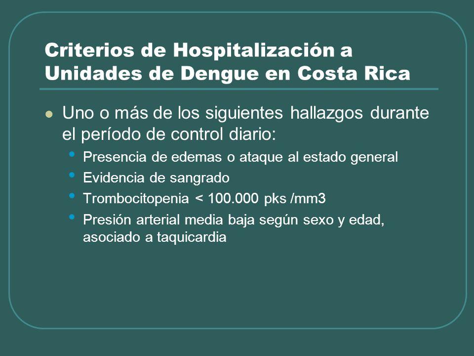 Criterios de Hospitalización a Unidades de Dengue en Costa Rica