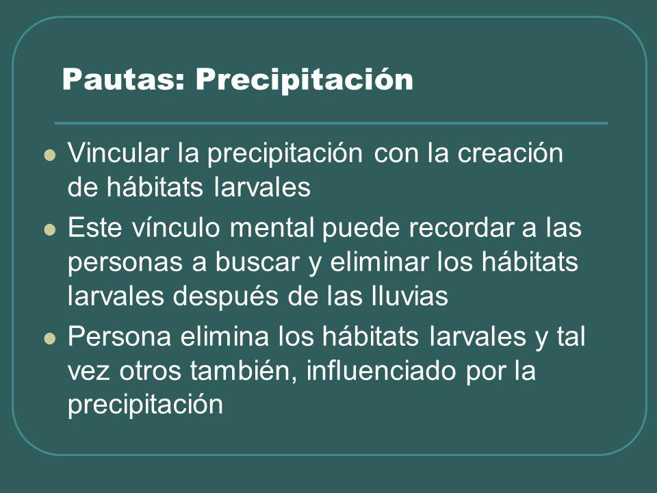 Pautas: Precipitación