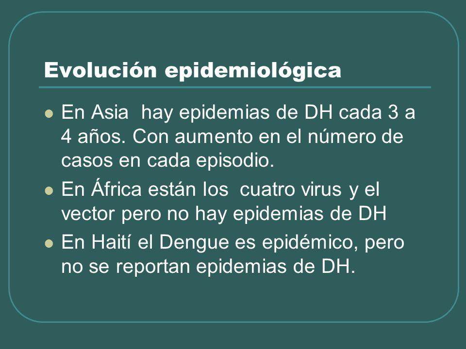 Evolución epidemiológica
